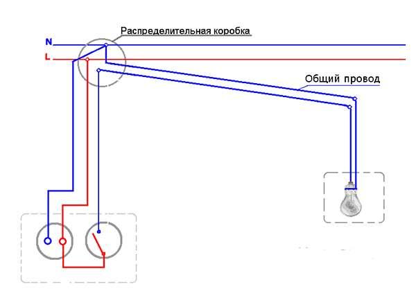 Συνδέστε τον φωτισμένο διακόπτη εναλλαγής sinopsis πρακτορείο γνωριμιών ραρανό EP 14