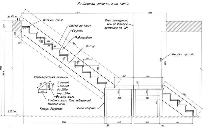 Calculation of the ladder on a wooden Kosoura  Installation of