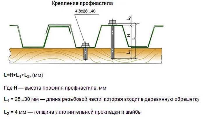 как прикручивается профнастил на крышу
