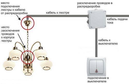 Come Collegare Un Lampadario Con Due Lampade Collegamento Di Un