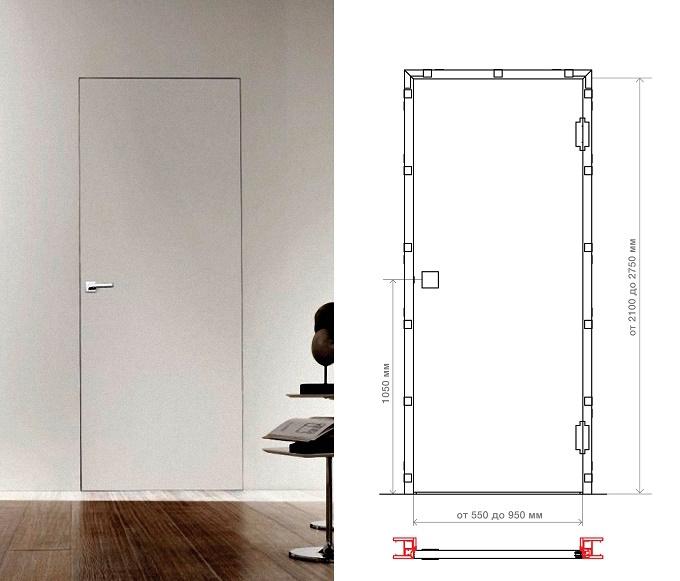 стандартные размеры дверей межкомнатных таблица размер